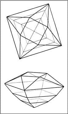 French Cut diamond Facet diagram of a 20th century French cut stone – from Jeweler's Circular, Vol. 75 Issue 1, August 1917